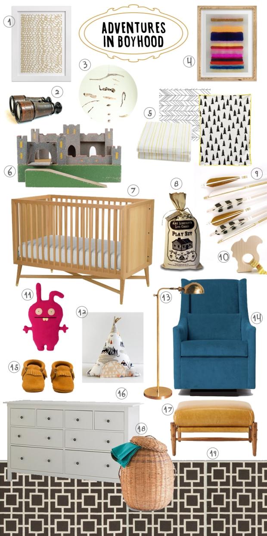 raised by design - boy's nursery decor plan